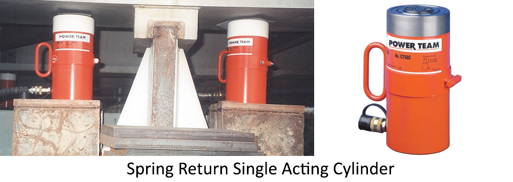 spring-return-single-acting-hydraulic-cylinders